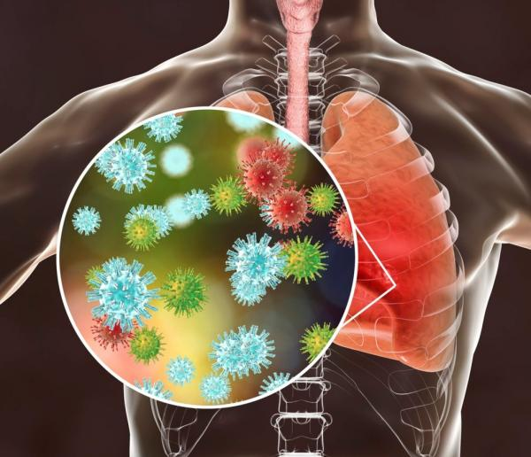 Статистика развития пандемии коронавируса Covid-19 в России